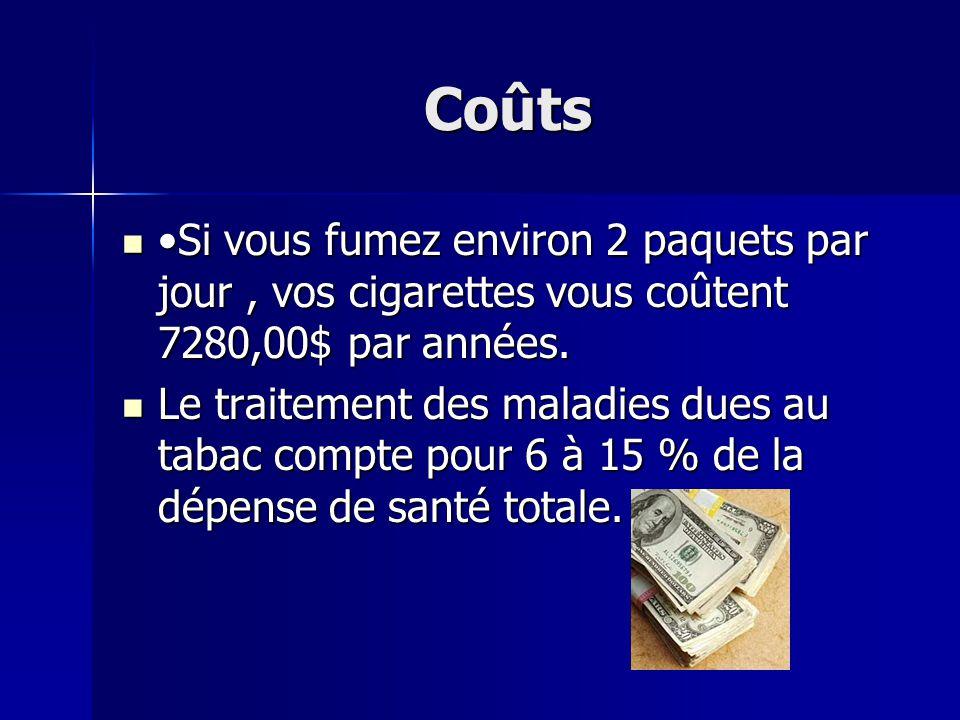 Coûts Si vous fumez environ 2 paquets par jour, vos cigarettes vous coûtent 7280,00$ par années. Si vous fumez environ 2 paquets par jour, vos cigaret