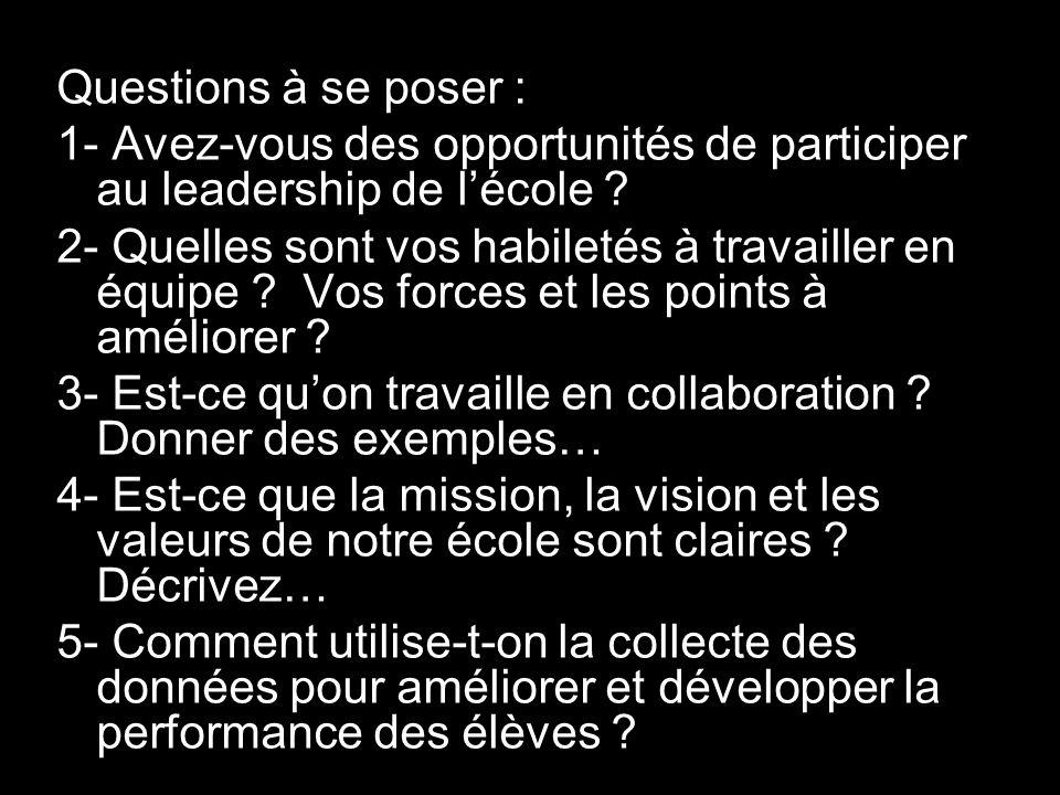 Questions à se poser : 1- Avez-vous des opportunités de participer au leadership de lécole .