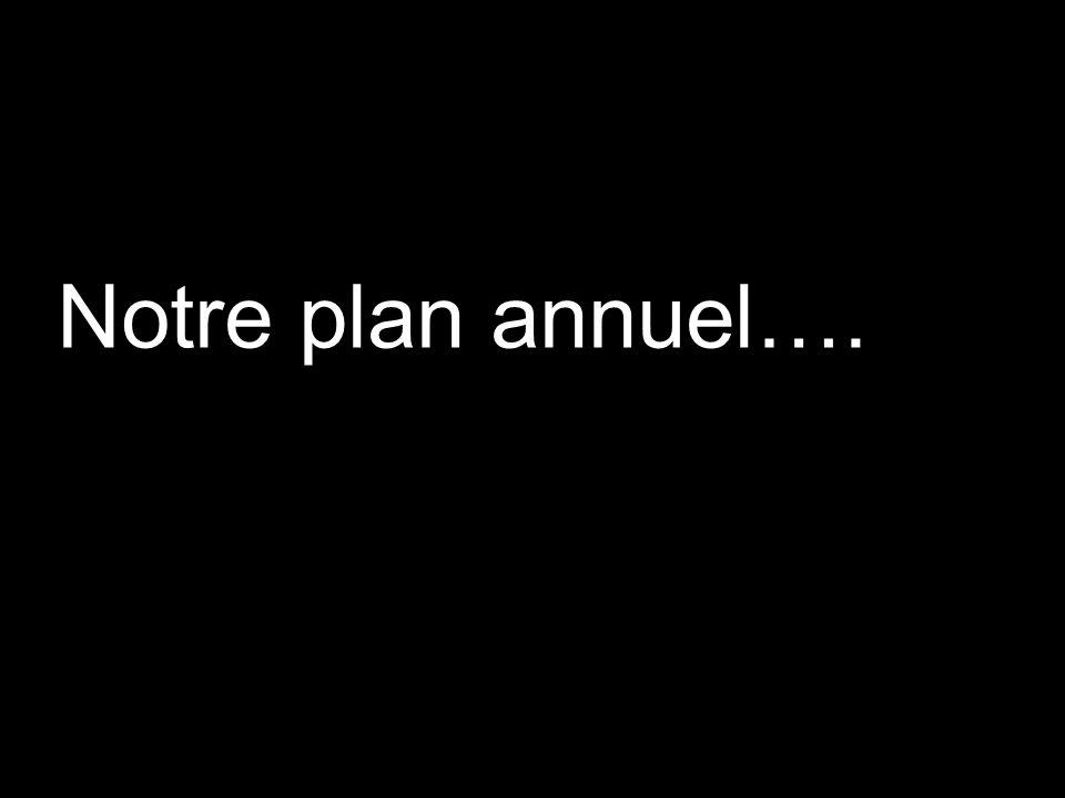 Notre plan annuel….