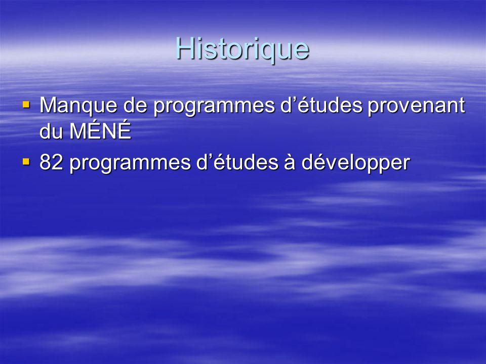 Historique Manque de programmes détudes provenant du MÉNÉ Manque de programmes détudes provenant du MÉNÉ 82 programmes détudes à développer 82 program