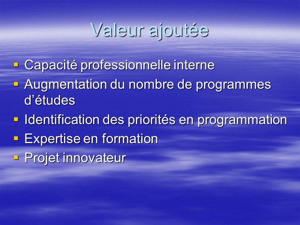 Valeur ajoutée Capacité professionnelle interne Capacité professionnelle interne Augmentation du nombre de programmes détudes Augmentation du nombre d