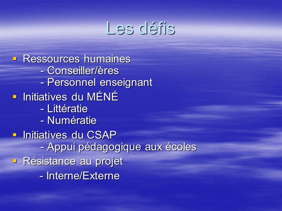 Les défis Ressources humaines - Conseiller/ères - Personnel enseignant Ressources humaines - Conseiller/ères - Personnel enseignant Initiatives du MÉN