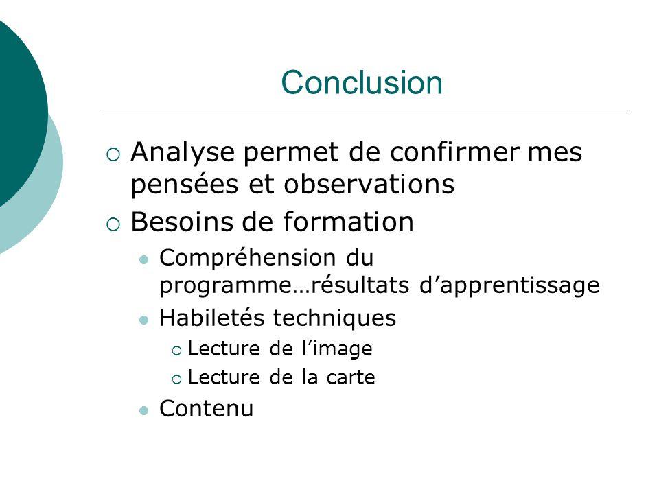 Conclusion Analyse permet de confirmer mes pensées et observations Besoins de formation Compréhension du programme…résultats dapprentissage Habiletés