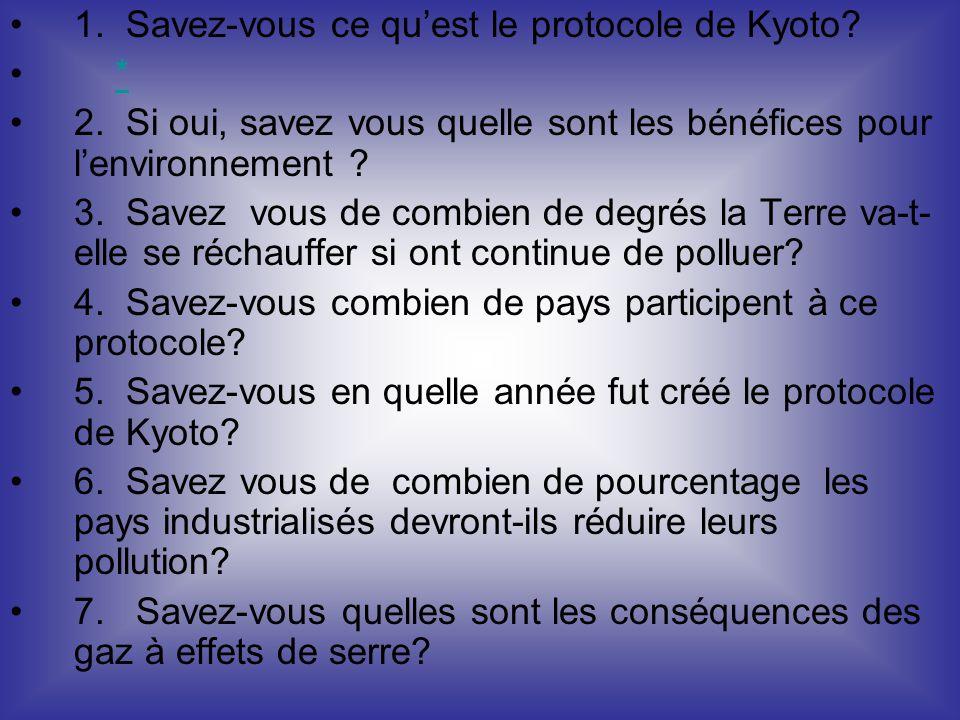 1. Savez-vous ce quest le protocole de Kyoto? * 2. Si oui, savez vous quelle sont les bénéfices pour lenvironnement ? 3. Savez vous de combien de degr