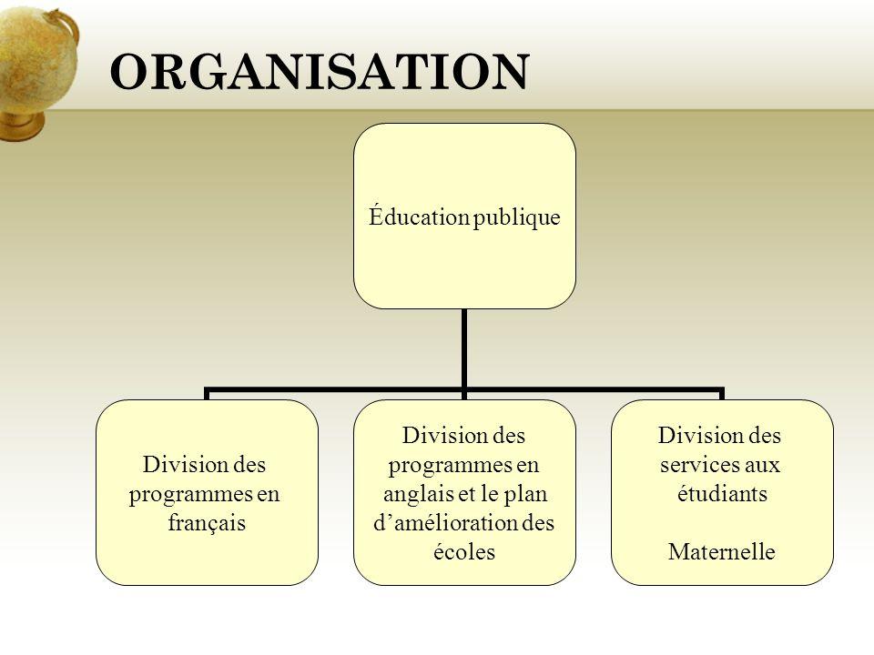 ORGANISATION Éducation publique Division des programmes en français Division des programmes en anglais et le plan damélioration des écoles Division de