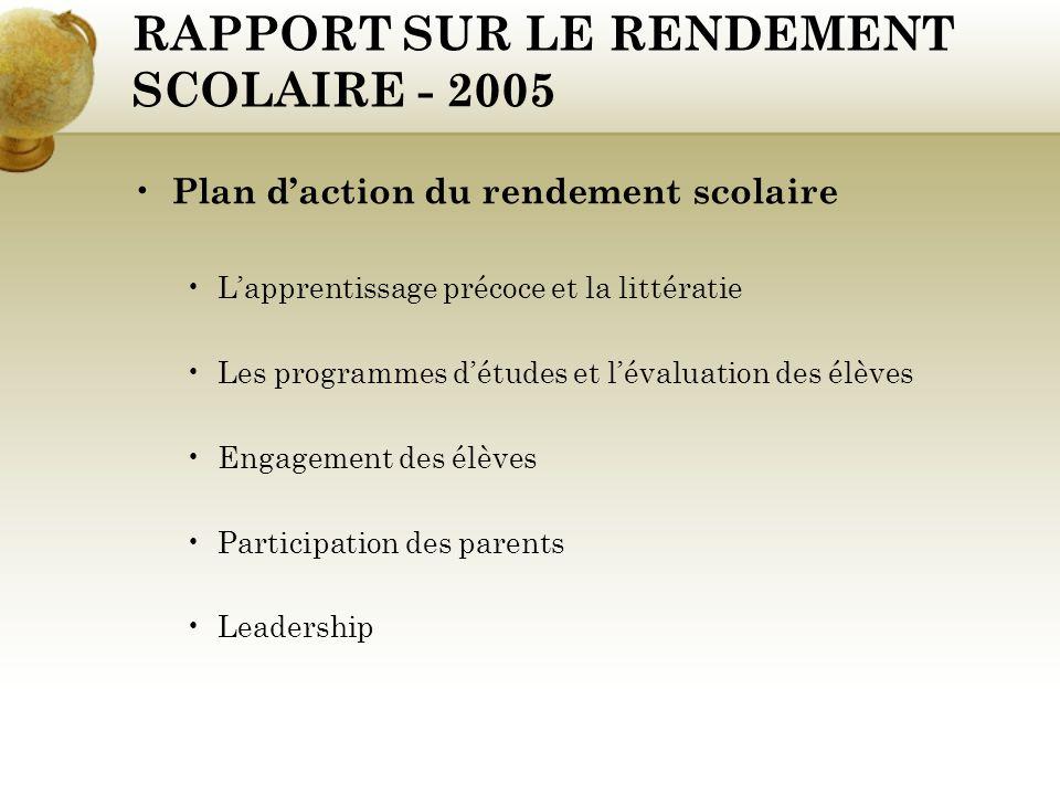 RAPPORT SUR LE RENDEMENT SCOLAIRE - 2005 Plan daction du rendement scolaire Lapprentissage précoce et la littératie Les programmes détudes et lévaluat