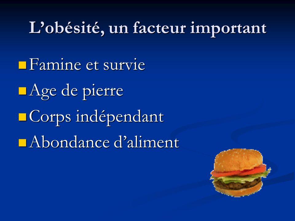 Lobésité, un facteur important Famine et survie Famine et survie Age de pierre Age de pierre Corps indépendant Corps indépendant Abondance daliment Ab