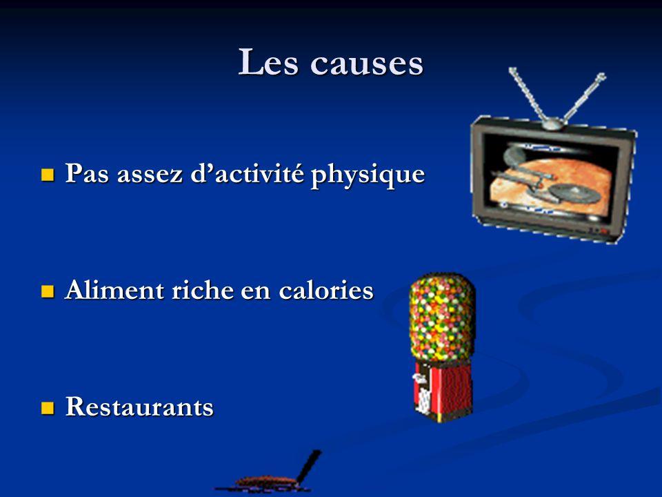 Les causes Pas assez dactivité physique Pas assez dactivité physique Aliment riche en calories Aliment riche en calories Restaurants Restaurants