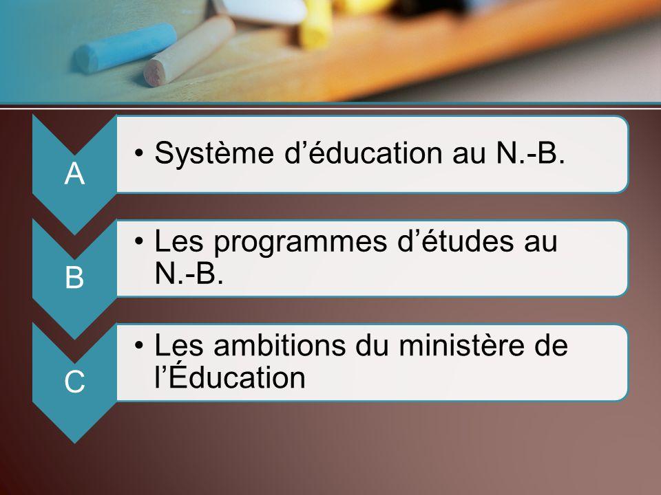 A Système déducation au N.-B.B Les programmes détudes au N.-B.