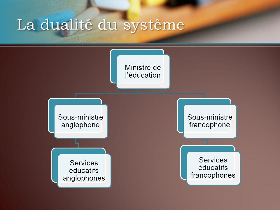 Ministre de léducation Sous-ministre anglophone Services éducatifs anglophones Sous-ministre francophone Services éducatifs francophones La dualité du système