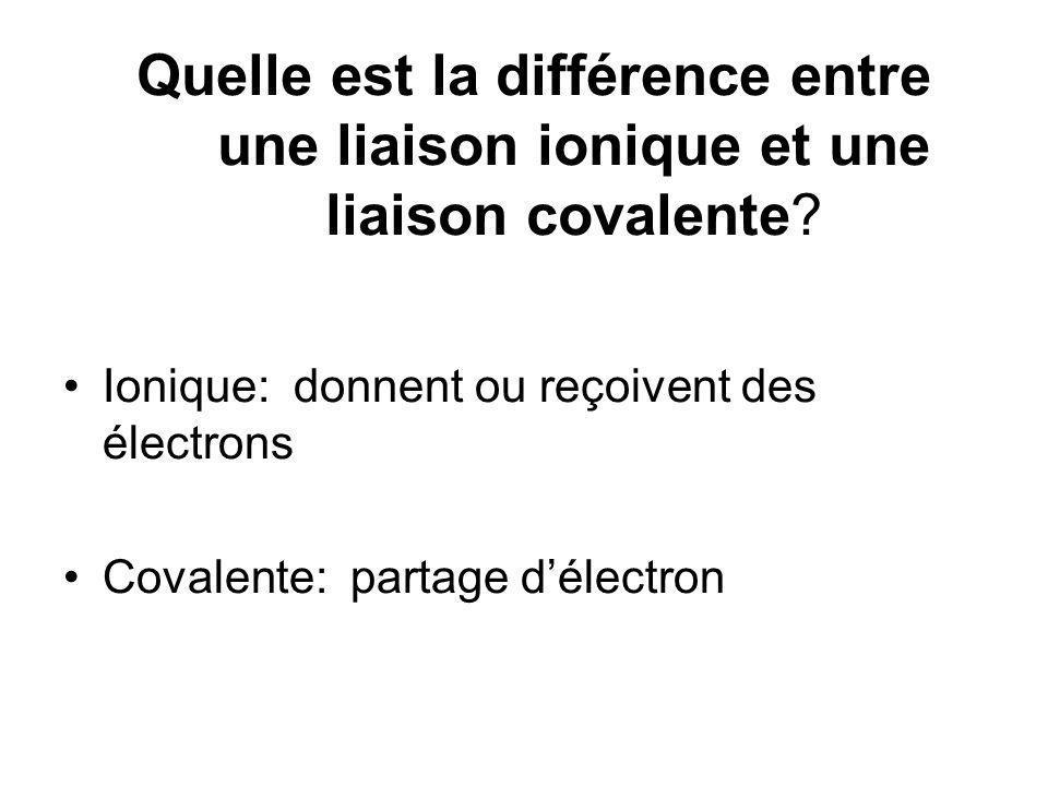 Quelle est la différence entre une liaison ionique et une liaison covalente? Ionique: donnent ou reçoivent des électrons Covalente: partage délectron