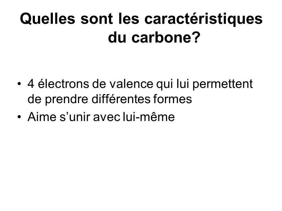 Quelles sont les caractéristiques du carbone? 4 électrons de valence qui lui permettent de prendre différentes formes Aime sunir avec lui-même