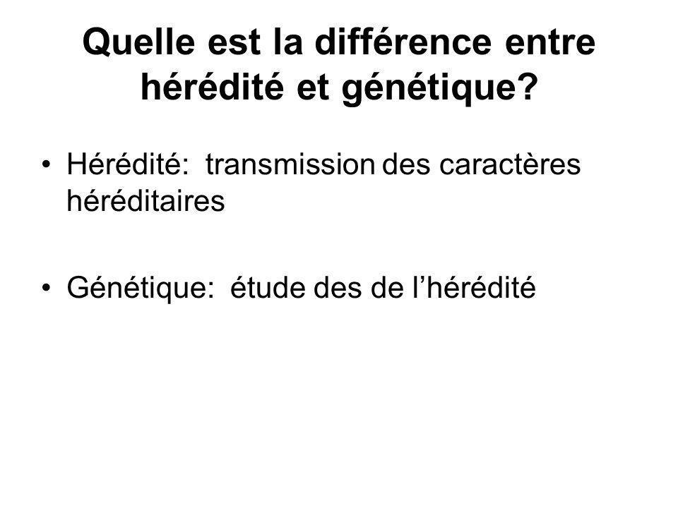Quelle est la différence entre hérédité et génétique? Hérédité: transmission des caractères héréditaires Génétique: étude des de lhérédité