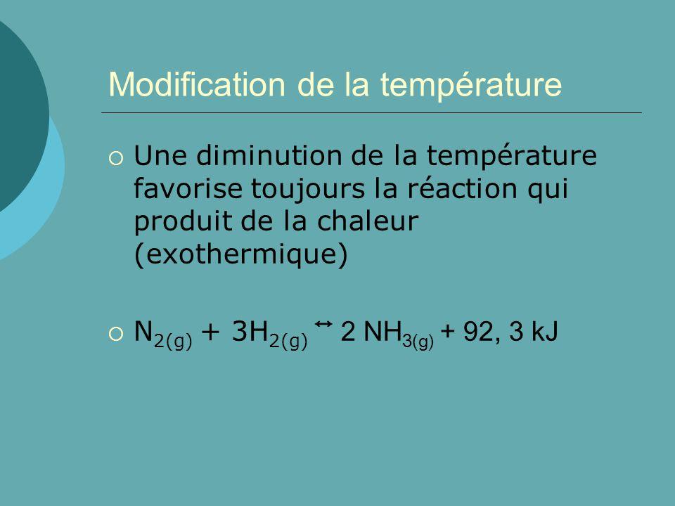 Modification de la température Une diminution de la température favorise toujours la réaction qui produit de la chaleur (exothermique) N 2(g) + 3H 2(g