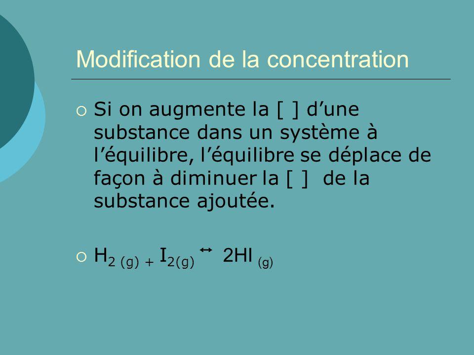 Modification de la concentration Si on augmente la [ ] dune substance dans un système à léquilibre, léquilibre se déplace de façon à diminuer la [ ] d