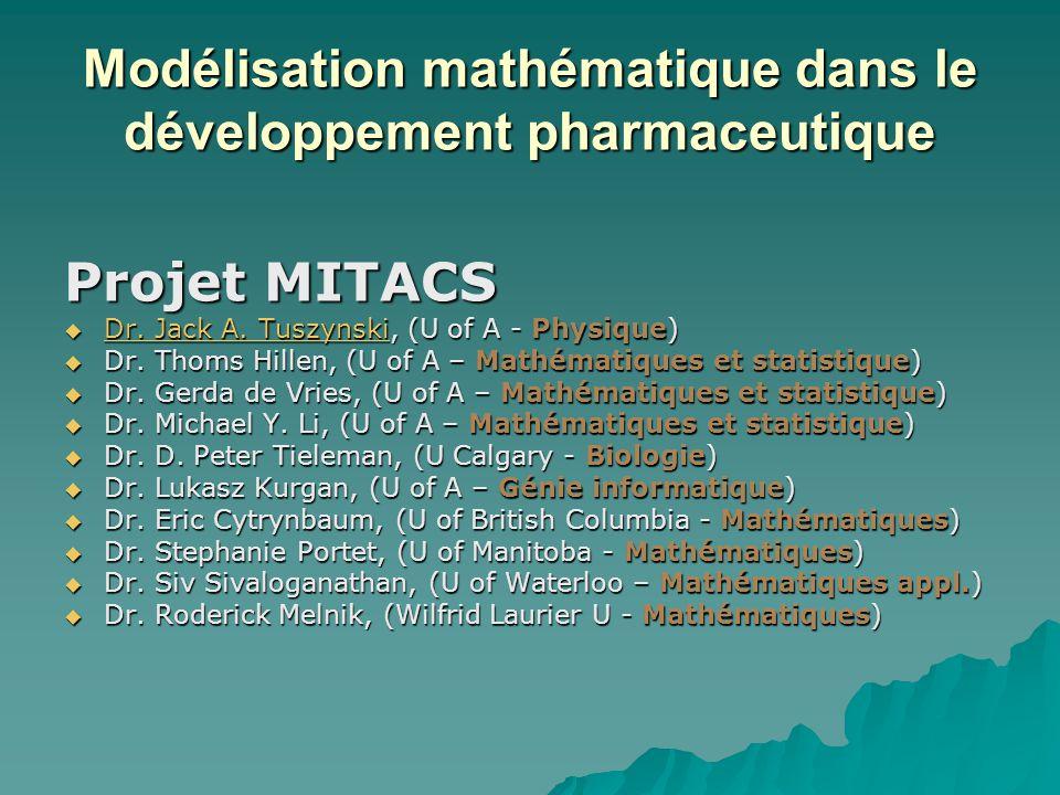 Modélisation mathématique dans le développement pharmaceutique Projet MITACS Dr. Jack A. Tuszynski, (U of A - Physique) Dr. Jack A. Tuszynski, (U of A