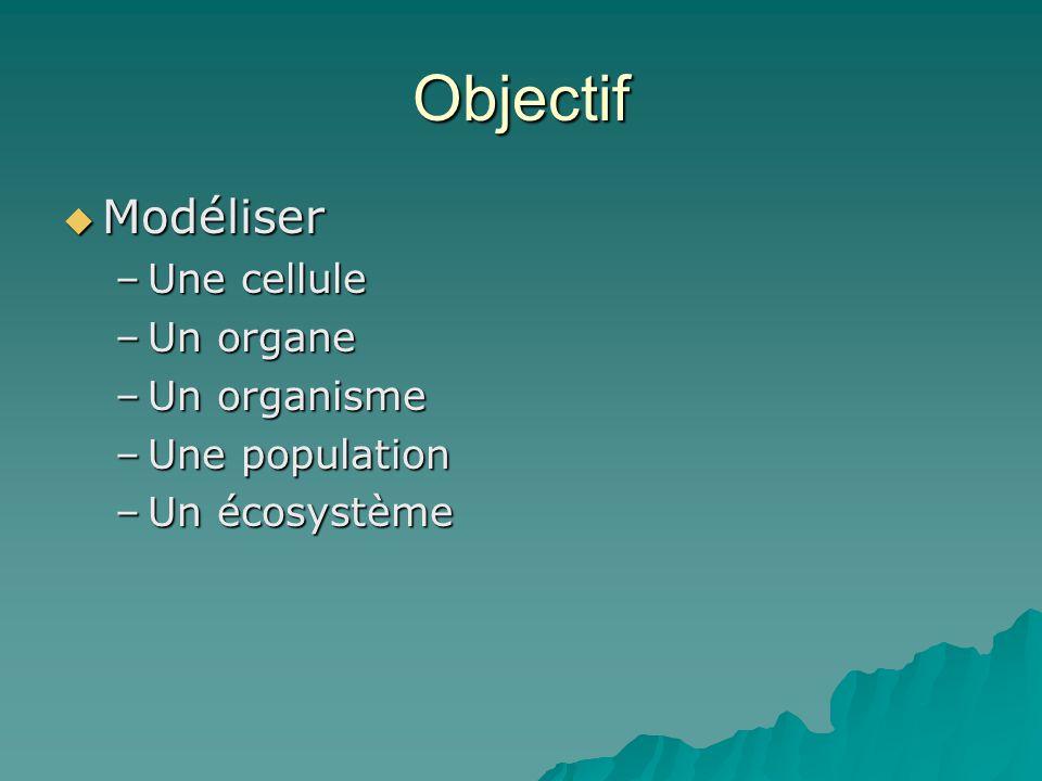 Objectif Modéliser Modéliser –Une cellule –Un organe –Un organisme –Une population –Un écosystème