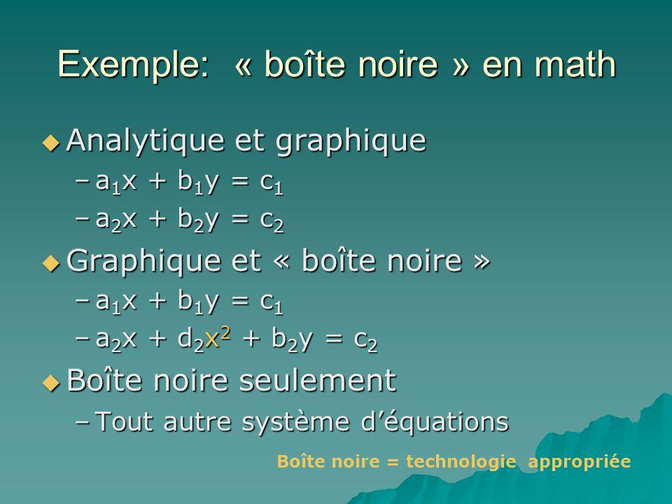 Exemple: « boîte noire » en math Analytique et graphique Analytique et graphique –a 1 x + b 1 y = c 1 –a 2 x + b 2 y = c 2 Graphique et « boîte noire