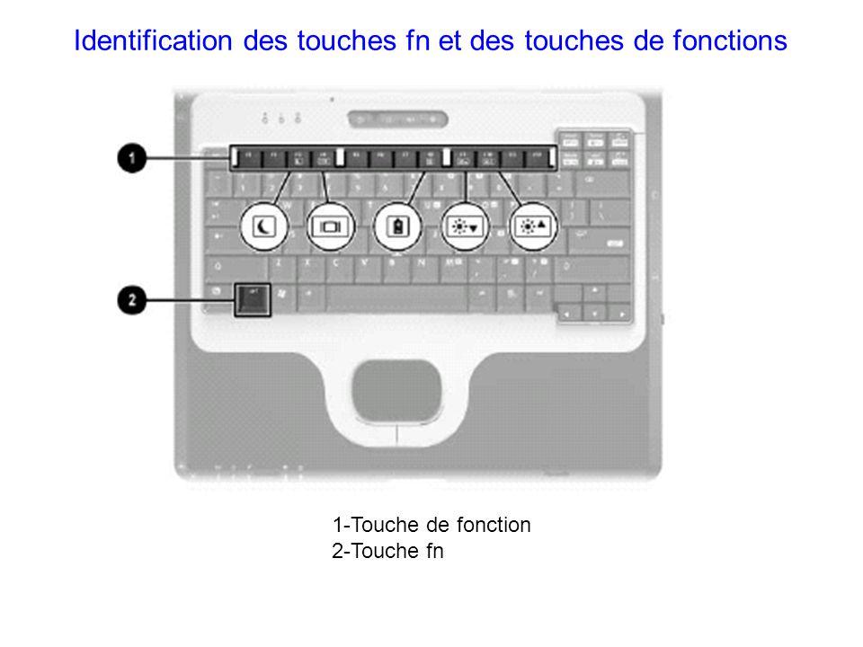 Identification des touches fn et des touches de fonctions 1-Touche de fonction 2-Touche fn