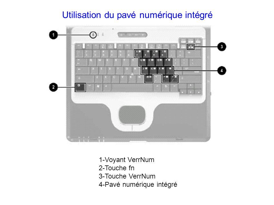 Utilisation du pavé numérique intégré 1-Voyant VerrNum 2-Touche fn 3-Touche VerrNum 4-Pavé numérique intégré