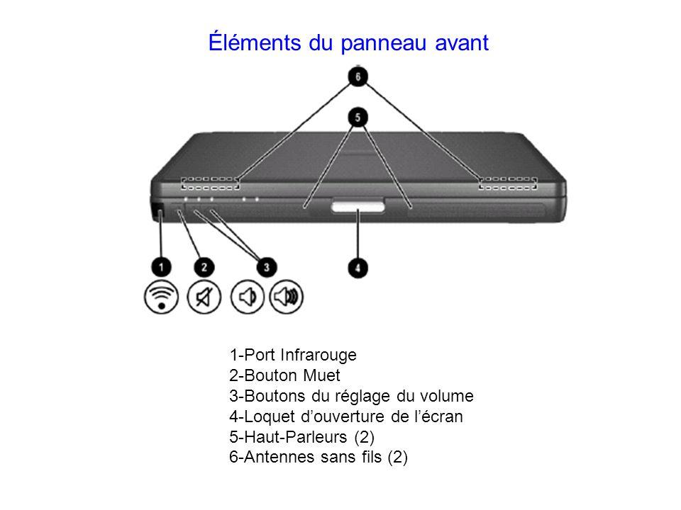 Éléments du panneau avant 1-Port Infrarouge 2-Bouton Muet 3-Boutons du réglage du volume 4-Loquet douverture de lécran 5-Haut-Parleurs (2) 6-Antennes