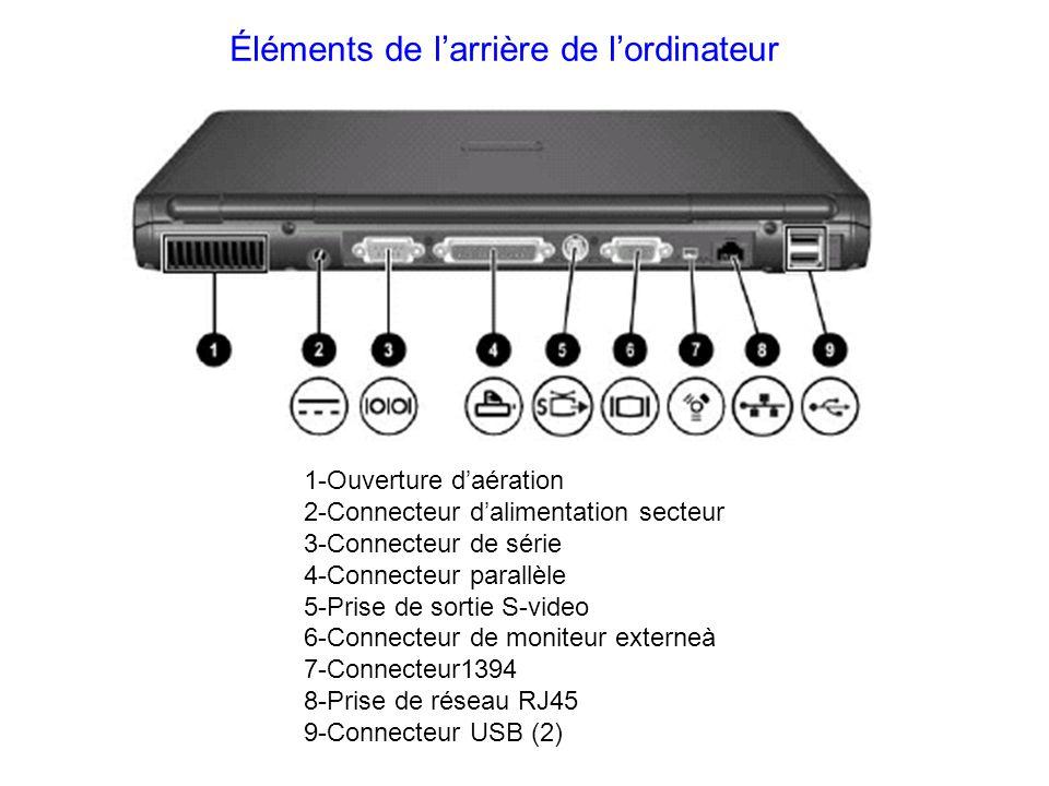 Éléments de la face inférieure 1-Vis daccès au clavier 2-Ouverture dadmission dair 3-Compartiment de mini PCI 4-Loquet de dégagement du compartiment de la batterie 5-Connecteur damarrage 6-Vis du volet de fixation du disque dur 7-Vis de sécurité du disque dur 8-Loquet de dégagement multibay
