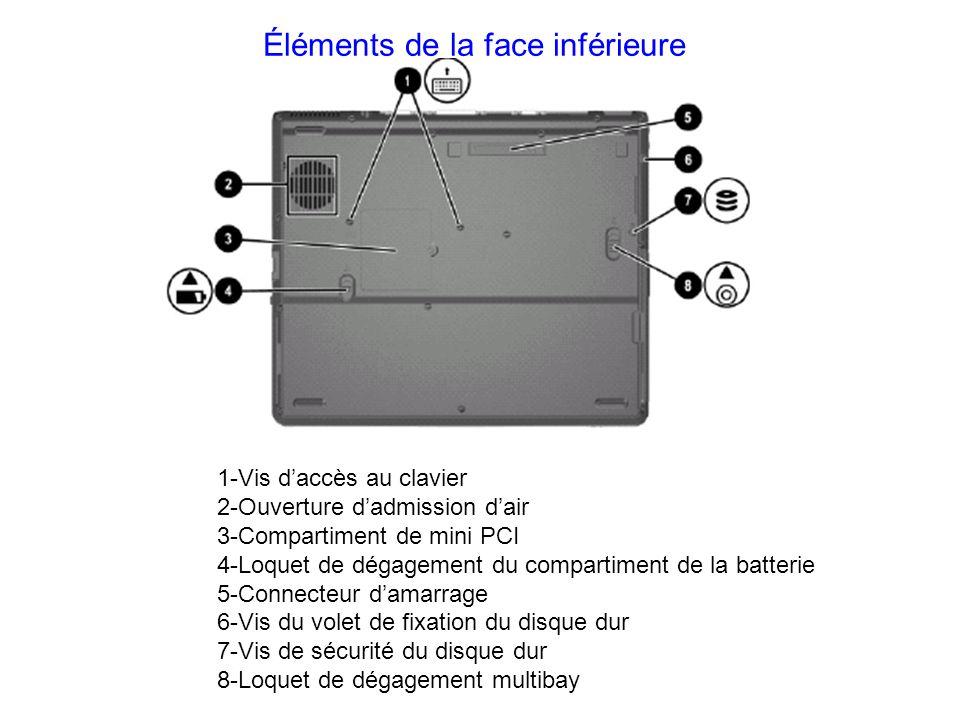 Éléments de la face inférieure 1-Vis daccès au clavier 2-Ouverture dadmission dair 3-Compartiment de mini PCI 4-Loquet de dégagement du compartiment d