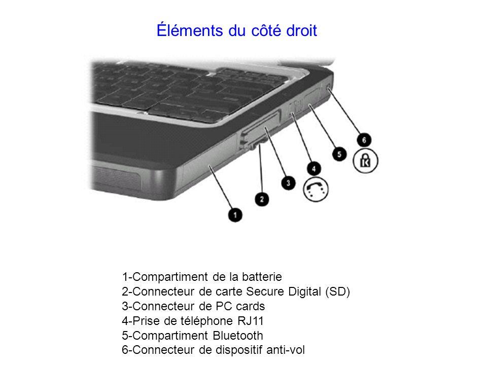 Éléments du côté droit 1-Compartiment de la batterie 2-Connecteur de carte Secure Digital (SD) 3-Connecteur de PC cards 4-Prise de téléphone RJ11 5-Co