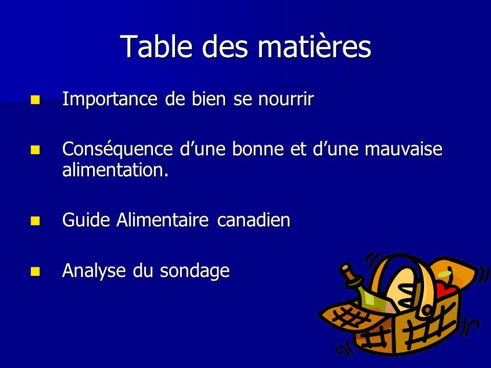Table des matières Importance de bien se nourrir Importance de bien se nourrir Conséquence dune bonne et dune mauvaise alimentation. Conséquence dune
