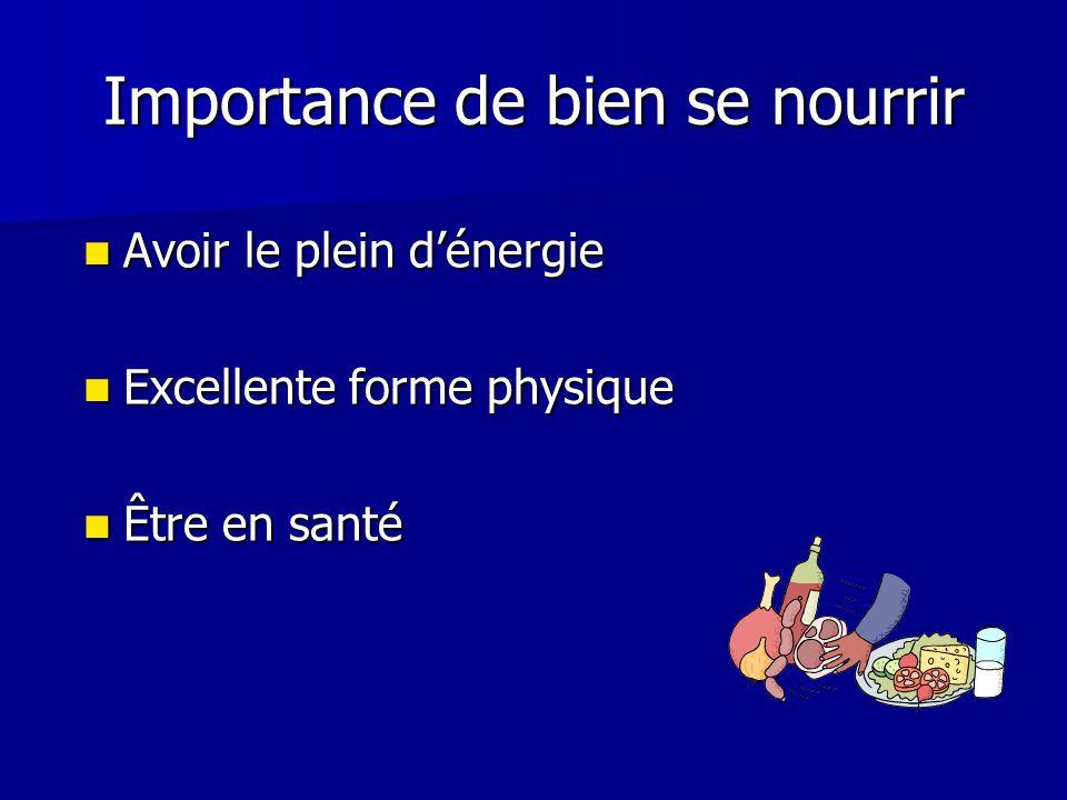 Importance de bien se nourrir Avoir le plein dénergie Avoir le plein dénergie Excellente forme physique Excellente forme physique Être en santé Être e