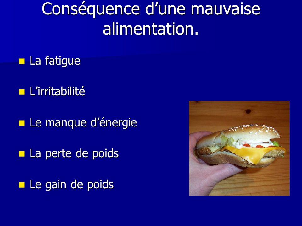 Conséquence dune mauvaise alimentation. La fatigue La fatigue Lirritabilité Lirritabilité Le manque dénergie Le manque dénergie La perte de poids La p