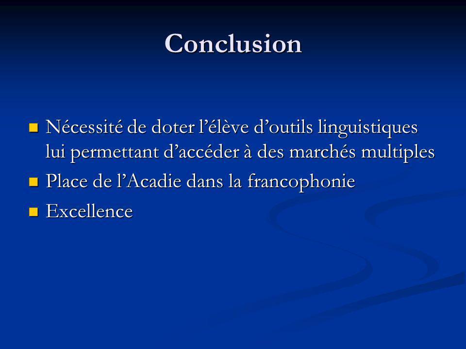 Conclusion Nécessité de doter lélève doutils linguistiques lui permettant daccéder à des marchés multiples Nécessité de doter lélève doutils linguistiques lui permettant daccéder à des marchés multiples Place de lAcadie dans la francophonie Place de lAcadie dans la francophonie Excellence Excellence