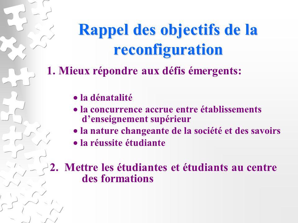 Rappel des objectifs de la reconfiguration 1.