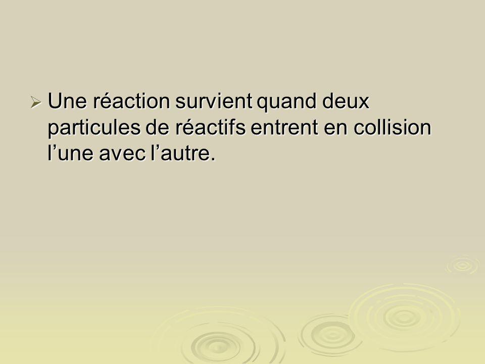 Une réaction survient quand deux particules de réactifs entrent en collision lune avec lautre. Une réaction survient quand deux particules de réactifs