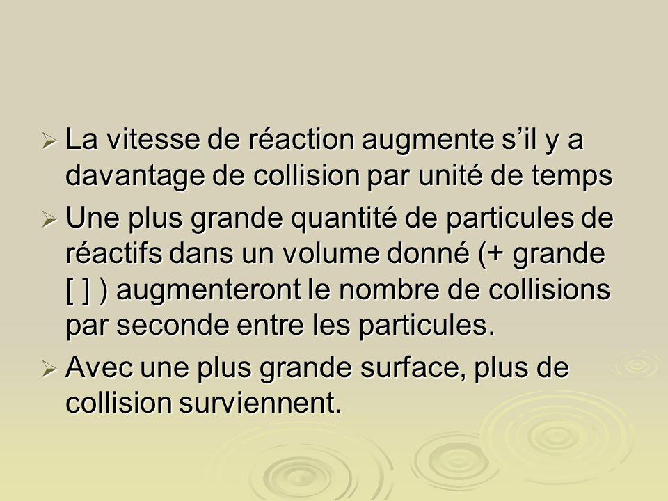 La vitesse de réaction augmente sil y a davantage de collision par unité de temps La vitesse de réaction augmente sil y a davantage de collision par u
