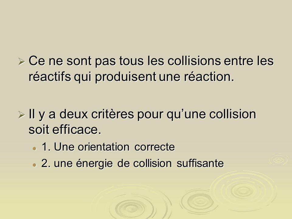 Ce ne sont pas tous les collisions entre les réactifs qui produisent une réaction. Ce ne sont pas tous les collisions entre les réactifs qui produisen