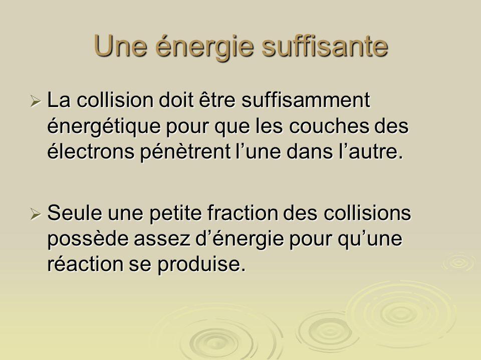 Une énergie suffisante La collision doit être suffisamment énergétique pour que les couches des électrons pénètrent lune dans lautre. La collision doi