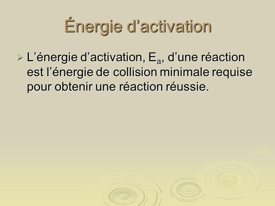 Énergie dactivation Lénergie dactivation, E a, dune réaction est lénergie de collision minimale requise pour obtenir une réaction réussie. Lénergie da