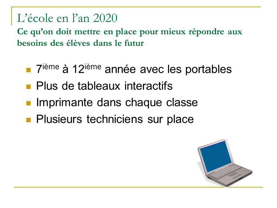 Lécole en lan 2020 Ce quon doit mettre en place pour mieux répondre aux besoins des élèves dans le futur 7 ième à 12 ième année avec les portables Plus de tableaux interactifs Imprimante dans chaque classe Plusieurs techniciens sur place