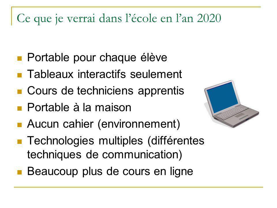 Ce que je verrai dans lécole en lan 2020 Portable pour chaque élève Tableaux interactifs seulement Cours de techniciens apprentis Portable à la maison Aucun cahier (environnement) Technologies multiples (différentes techniques de communication) Beaucoup plus de cours en ligne