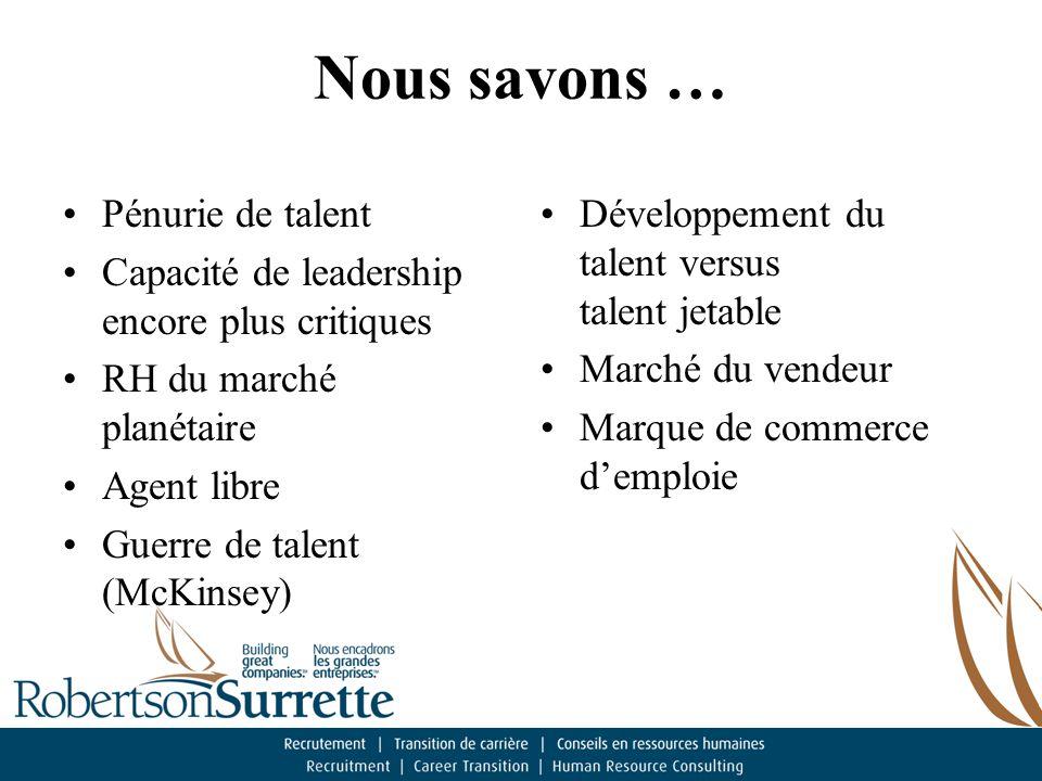 Nous savons … Pénurie de talent Capacité de leadership encore plus critiques RH du marché planétaire Agent libre Guerre de talent (McKinsey) Développement du talent versus talent jetable Marché du vendeur Marque de commerce demploie
