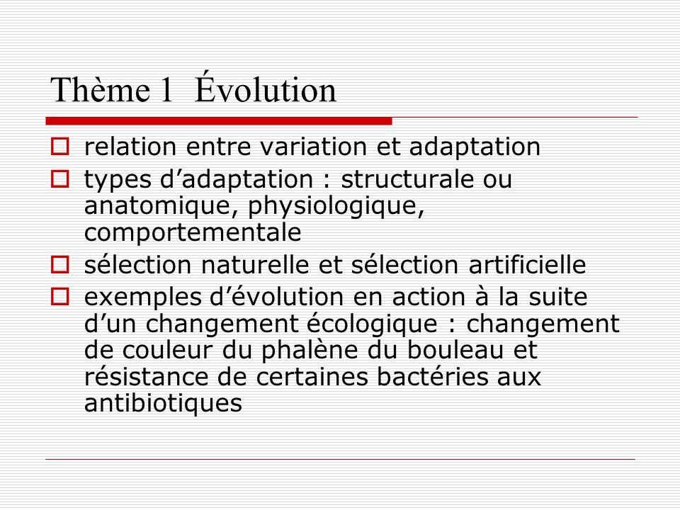 Thème 1 Évolution relation entre variation et adaptation types dadaptation : structurale ou anatomique, physiologique, comportementale sélection natur
