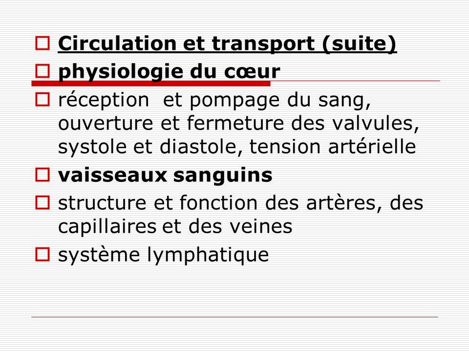 Circulation et transport (suite) physiologie du cœur réception et pompage du sang, ouverture et fermeture des valvules, systole et diastole, tension a