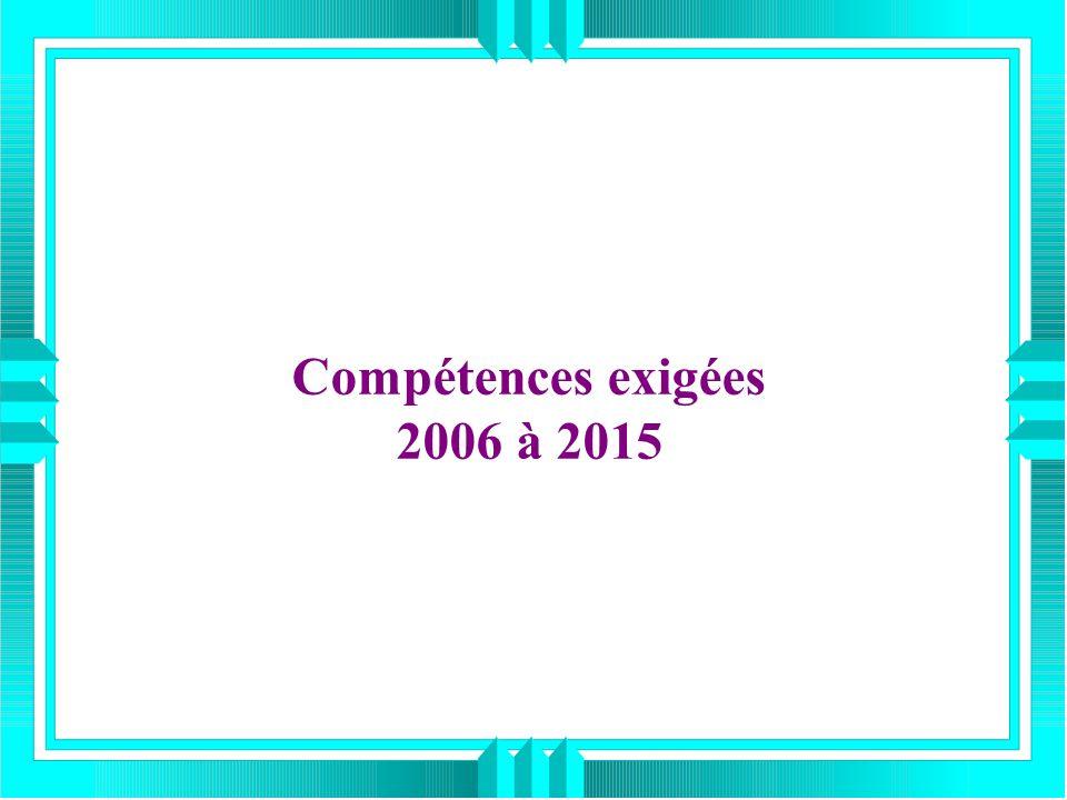 Compétences exigées 2006 à 2015