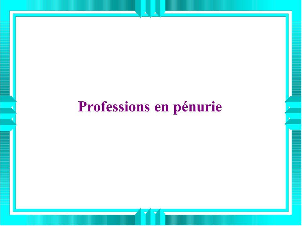 Professions en pénurie