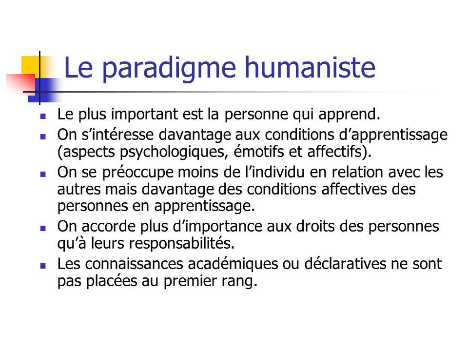 Le paradigme humaniste Le plus important est la personne qui apprend.