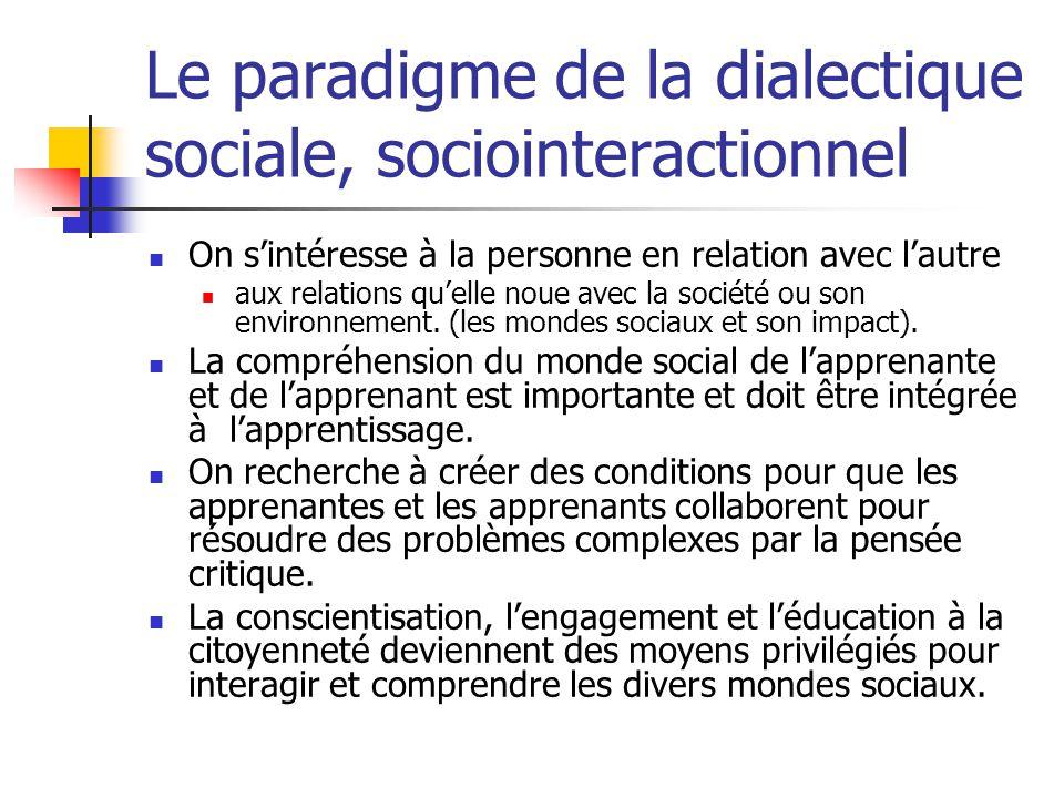 Le paradigme de la dialectique sociale, sociointeractionnel On sintéresse à la personne en relation avec lautre aux relations quelle noue avec la société ou son environnement.