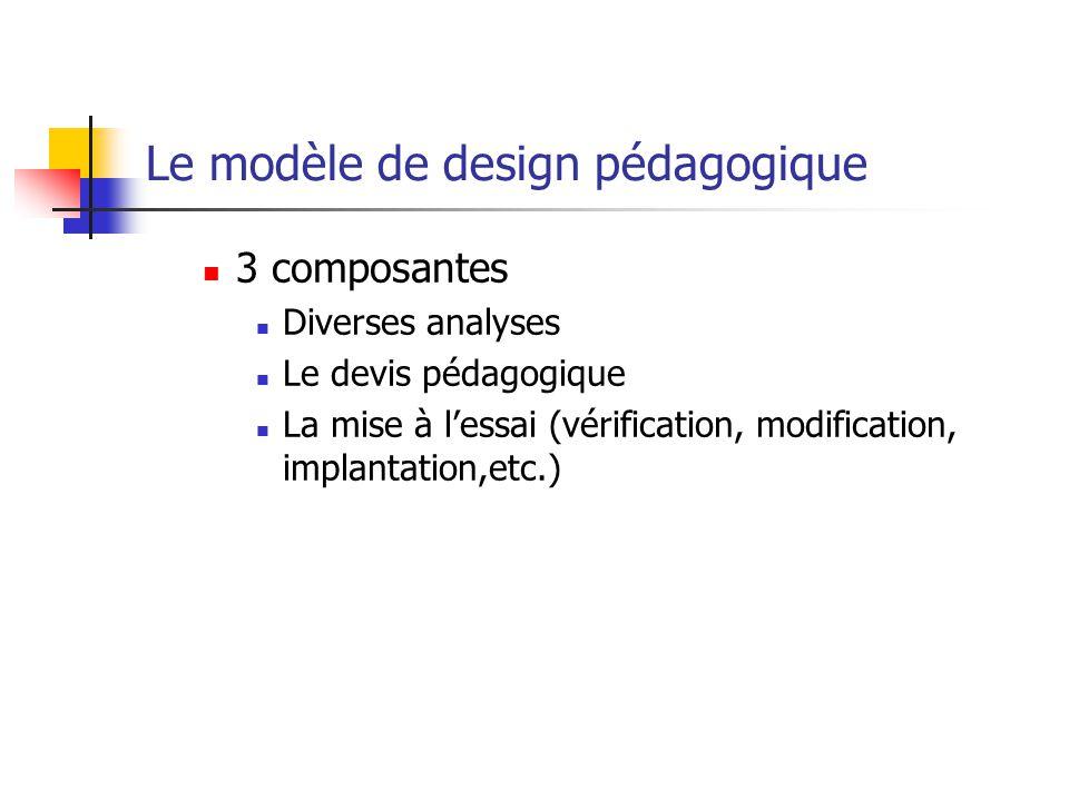 Le modèle de design pédagogique 3 composantes Diverses analyses Le devis pédagogique La mise à lessai (vérification, modification, implantation,etc.)