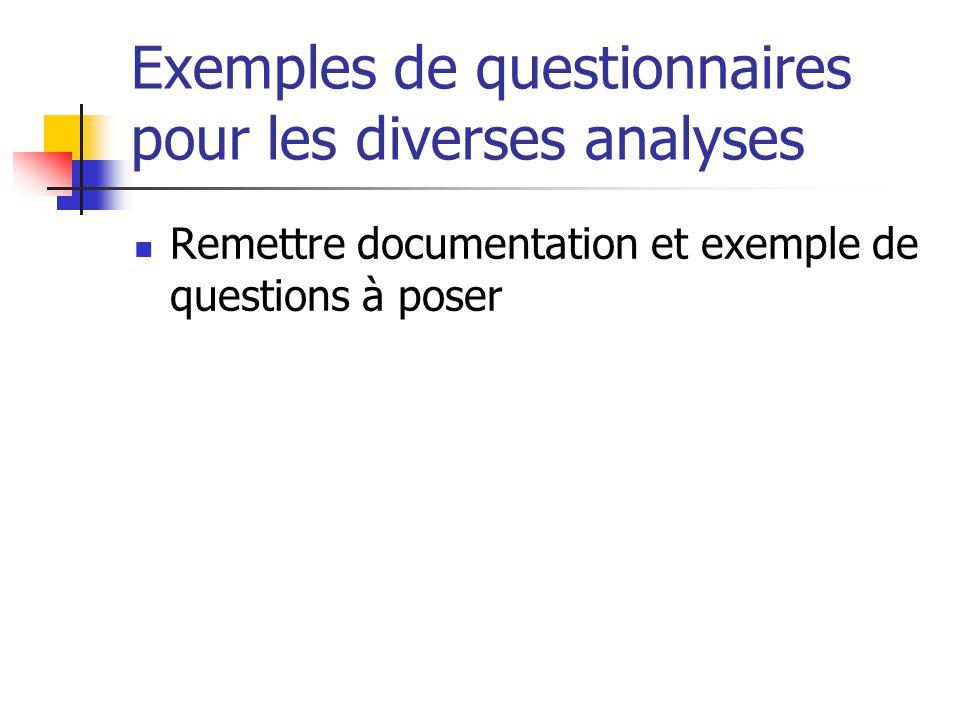 Exemples de questionnaires pour les diverses analyses Remettre documentation et exemple de questions à poser