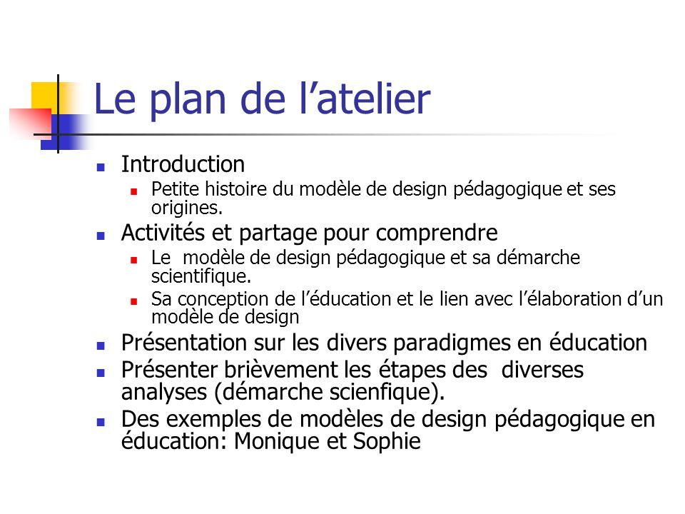 Le plan de latelier Introduction Petite histoire du modèle de design pédagogique et ses origines. Activités et partage pour comprendre Le modèle de de
